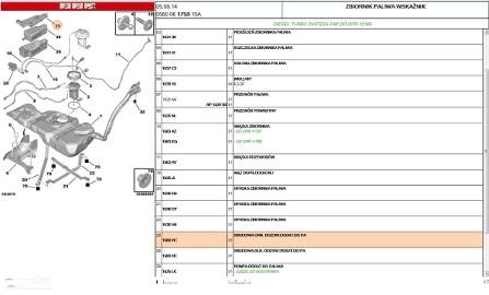 CITROEN LUBLIN Mełgiewska 10 1500HC POKRYWA GÓRNA ZBIORNIKA FAP 1.6 HDI / 2.0 HDI C4 PICASSO / BERLINGO Citroen C4 Picasso
