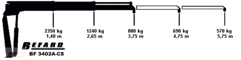 Iveco Daily 50C/35C dzwig, żuraw, HDS, wywrot 3W