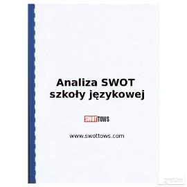 Analiza SWOT szkoły językowej