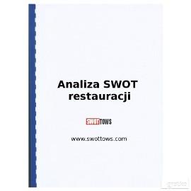 Analiza SWOT restauracji