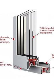 Drzwi Balkonowe PCV, 865 x 2095 mm SUPER PROMOCJA !!! Cała Polska-2
