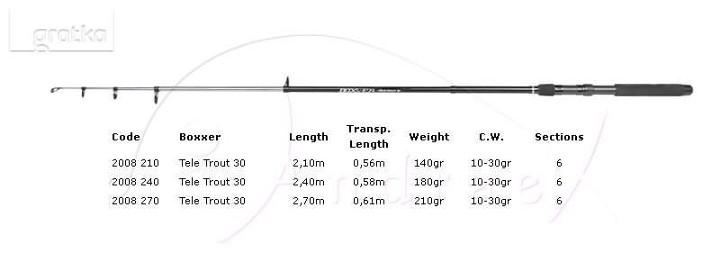 SPRO spinning i krótka spławikówka BOXXER TELE TROUT SPIN 2,70m 10-30g